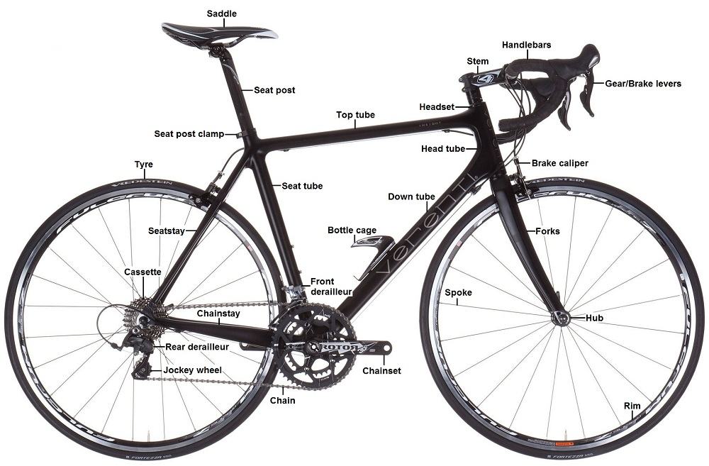 Bike jargon buster guide