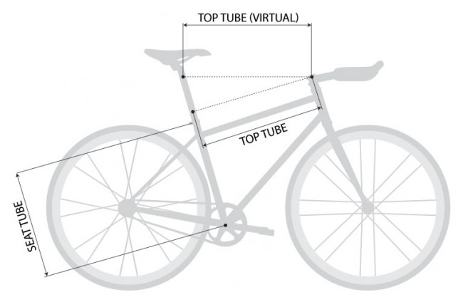 bike size guide wiggle