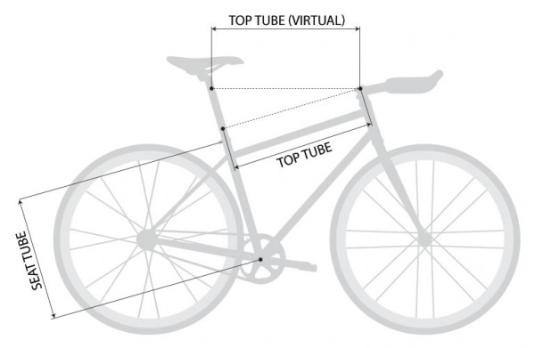 wiggle bike size guide
