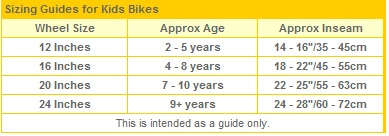 Bikes Kids Sizes The age categories in our size